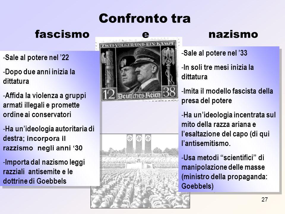 Prof. F. Meneghetti27 - Sale al potere nel 33 - In soli tre mesi inizia la dittatura - Imita il modello fascista della presa del potere - Ha unideolog