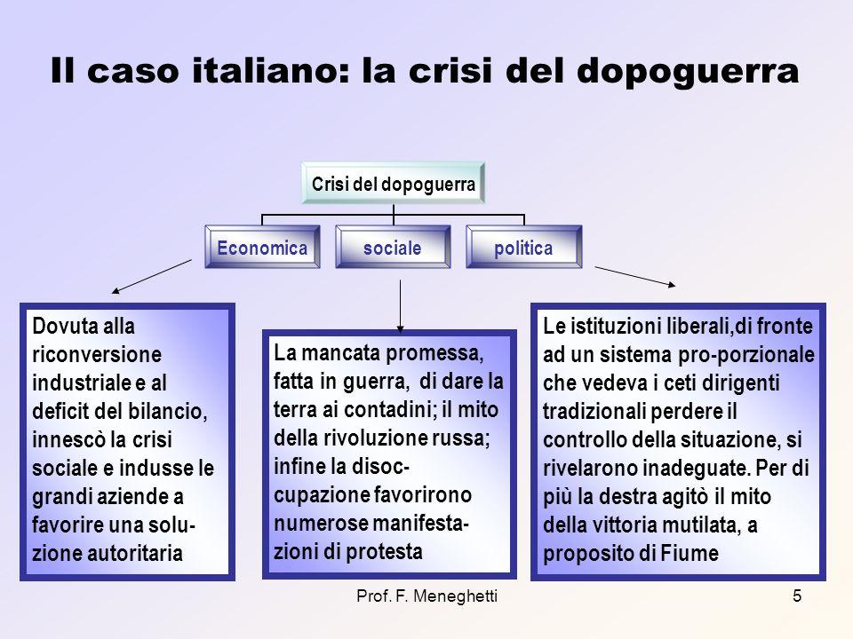 Prof. F. Meneghetti5 Il caso italiano: la crisi del dopoguerra Crisi del dopoguerra Economicasocialepolitica Dovuta alla riconversione industriale e a