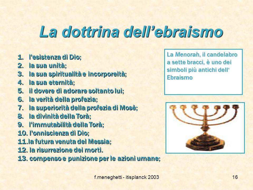 f.meneghetti - itisplanck 200315 I testi sacri L'Ebraismo ritiene che vi sia stata una Rivelazione di Dio messa per iscritto nella Bib- bia (dal greco