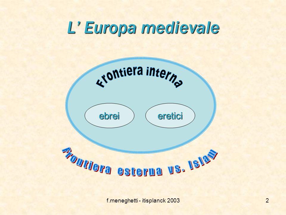 f.meneghetti - itisplanck 20031 Le frontiere culturali e religiose: età medievale LEuropa medievale fonda la propria identità sulla fede cristiana. Ta