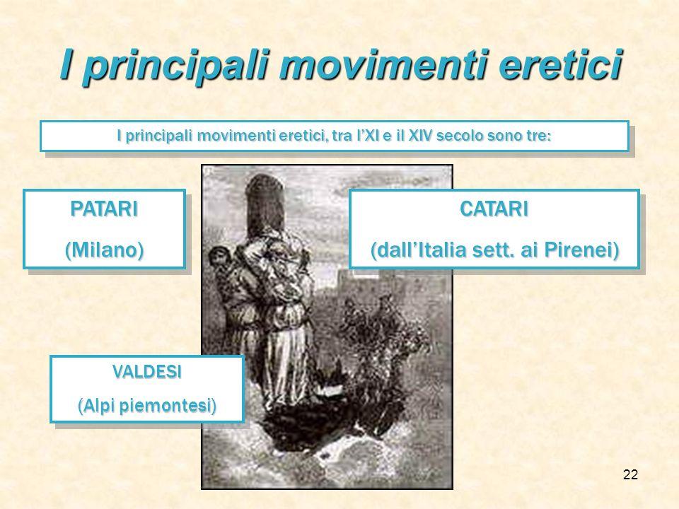 f.meneghetti - itisplanck 200321 La frontiera interna: gli eretici L'eretico del Basso Medioevo non è colui che si definisce tale, ma colui che viene