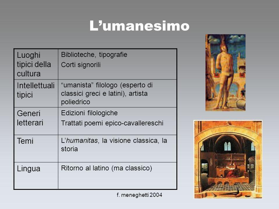 f. meneghetti 200411 Lumanesimo Luoghi tipici della cultura Biblioteche, tipografie Corti signorili Intellettuali tipici umanista filologo (esperto di