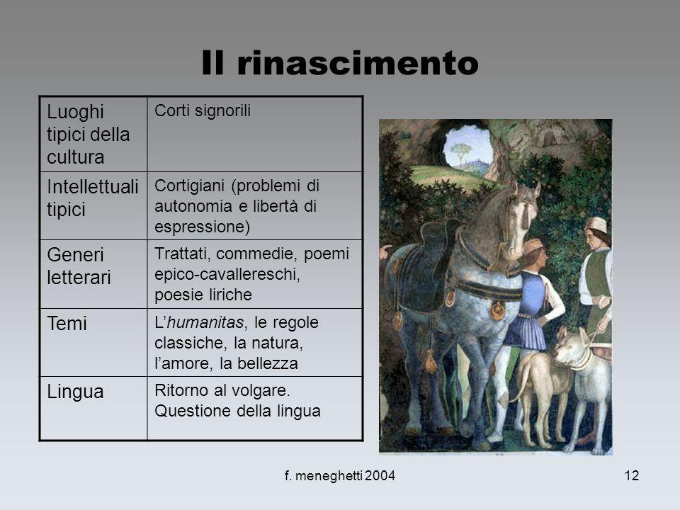 f. meneghetti 200412 Il rinascimento Luoghi tipici della cultura Corti signorili Intellettuali tipici Cortigiani (problemi di autonomia e libertà di e