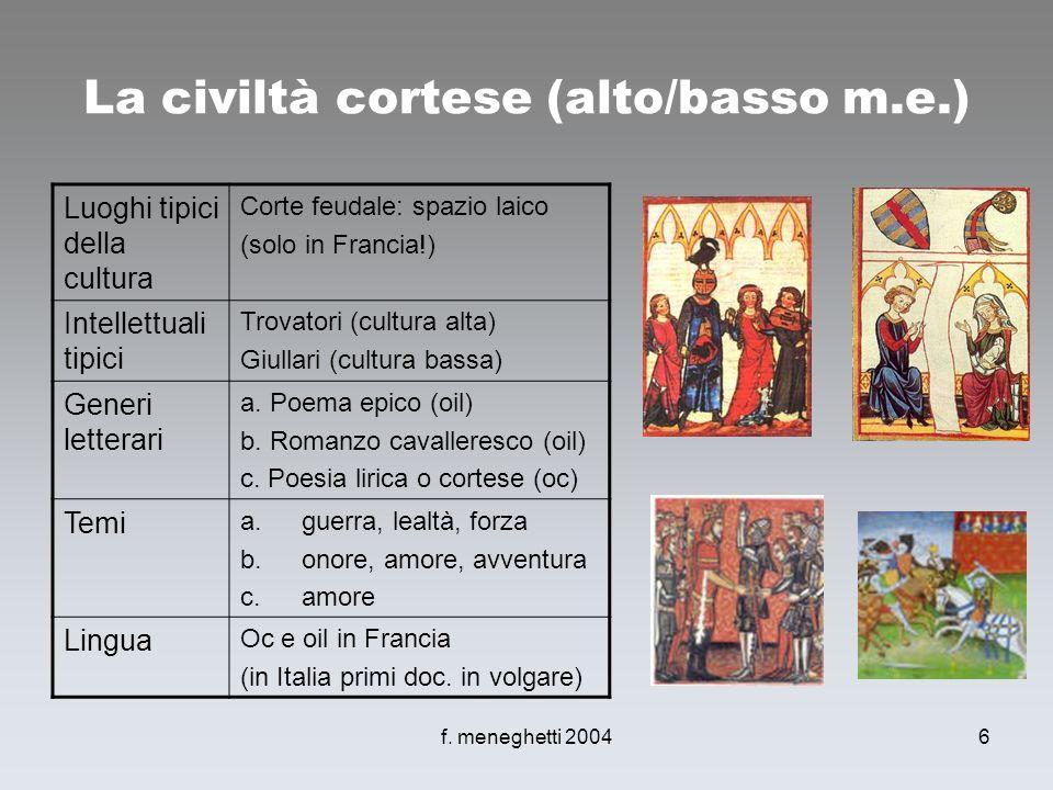 f. meneghetti 20046 La civiltà cortese (alto/basso m.e.) Luoghi tipici della cultura Corte feudale: spazio laico (solo in Francia!) Intellettuali tipi