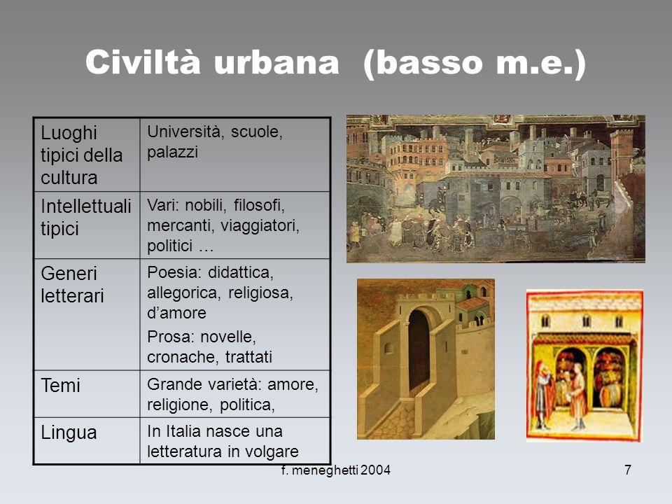 f. meneghetti 20047 Civiltà urbana (basso m.e.) Luoghi tipici della cultura Università, scuole, palazzi Intellettuali tipici Vari: nobili, filosofi, m