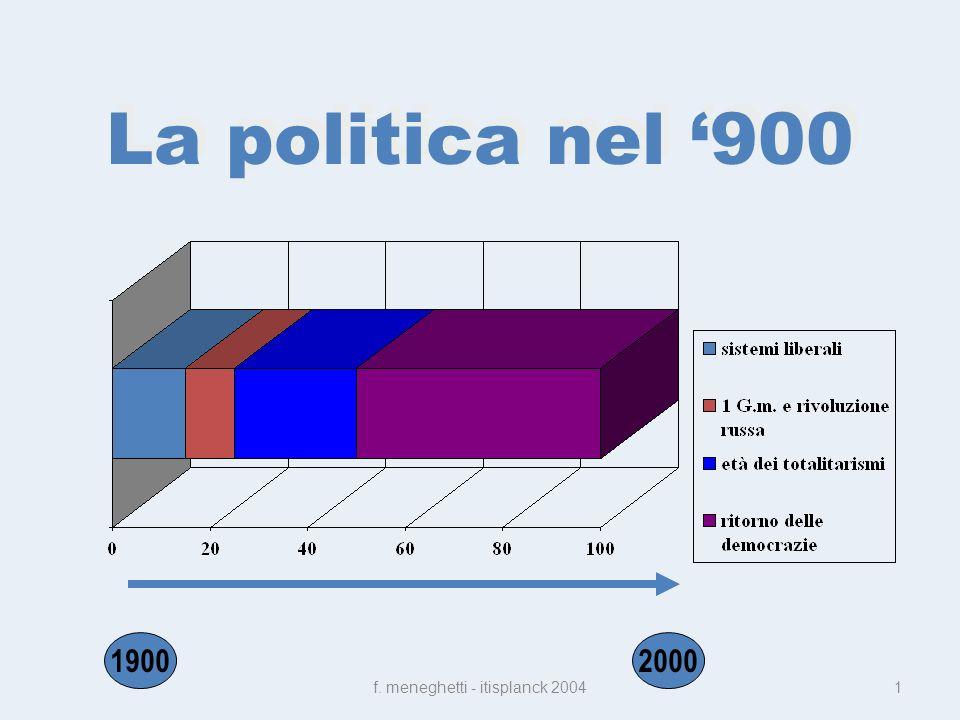 La politica nel 900 f. meneghetti - itisplanck 20041 19002000