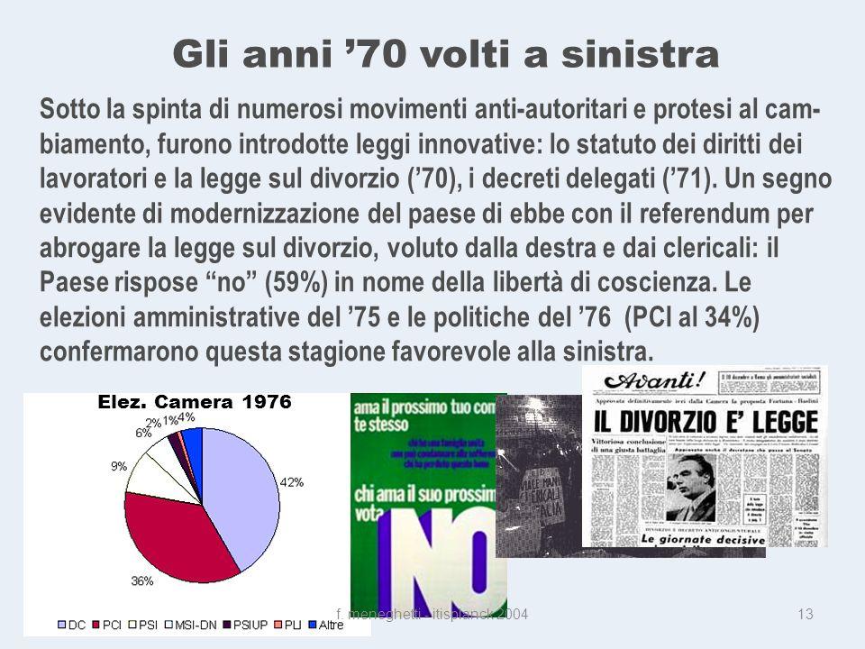 Gli anni 70 volti a sinistra f. meneghetti - itisplanck 200413 Elez.