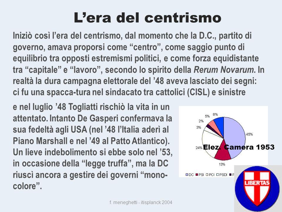 Lera del centrismo f. meneghetti - itisplanck 20048 Elez.