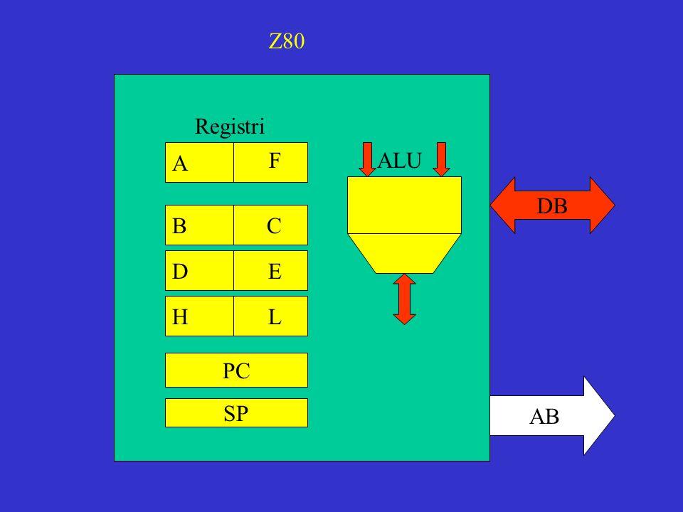 ADCPPI AdressBus DataBus PORT A PORT B FD00H=reg.contr.