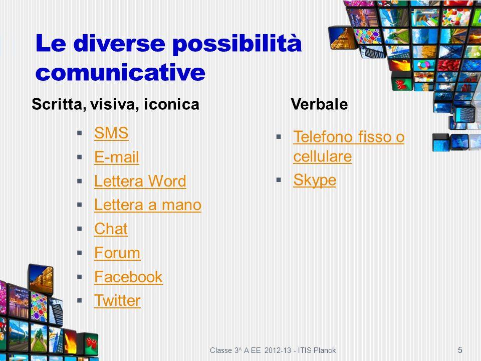 Classe 3^ A EE 2012-13 - ITIS Planck 5 Le diverse possibilità comunicative Scritta, visiva, iconica Telefono fisso o cellulare Telefono fisso o cellul