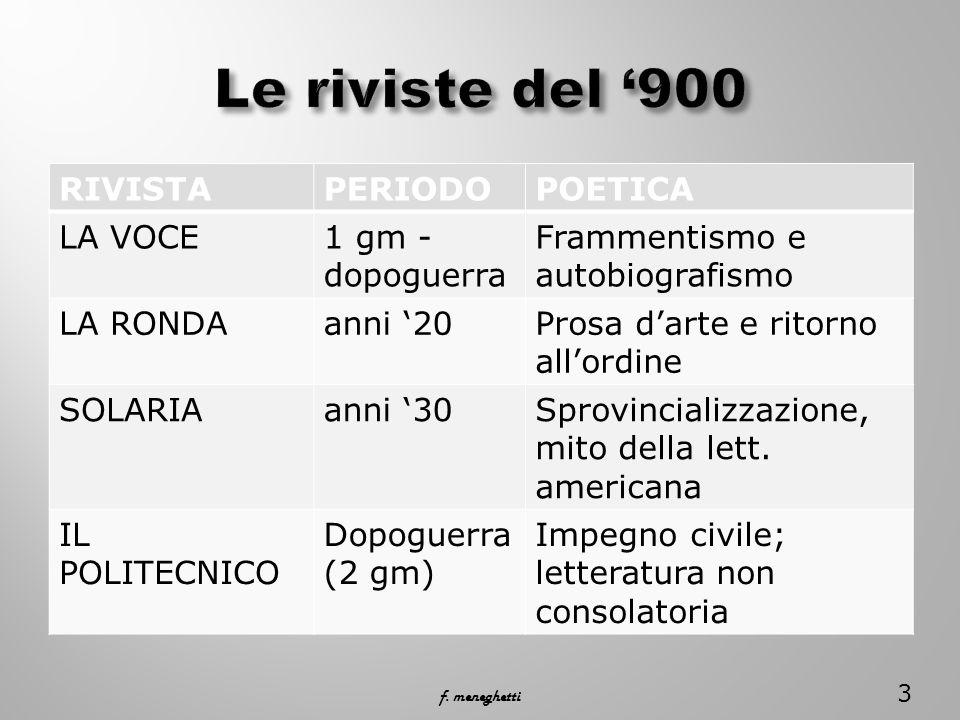 RIVISTAPERIODOPOETICA LA VOCE1 gm - dopoguerra Frammentismo e autobiografismo LA RONDAanni 20Prosa darte e ritorno allordine SOLARIAanni 30Sprovincializzazione, mito della lett.