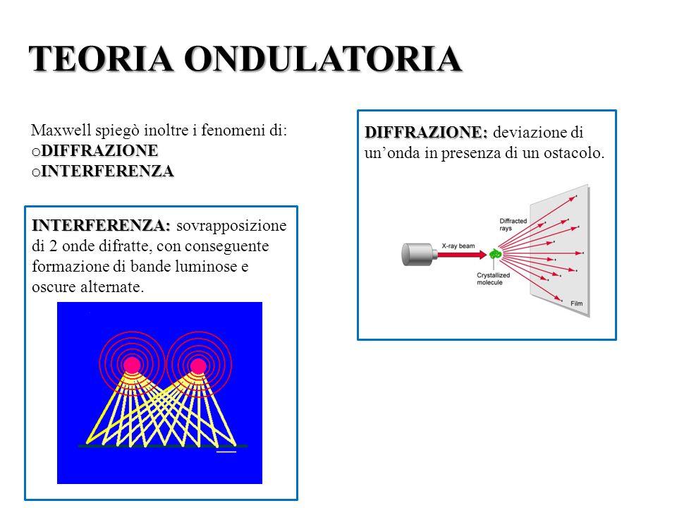 TEORIA CORPUSCOLARE O QUANTICA Planck elaborò questa teoria per spiegare lo spettro di un corpo nero (un qualunque corpo solido, liquido o gassoso ad elevata densità) e leffetto fotoelettrico.