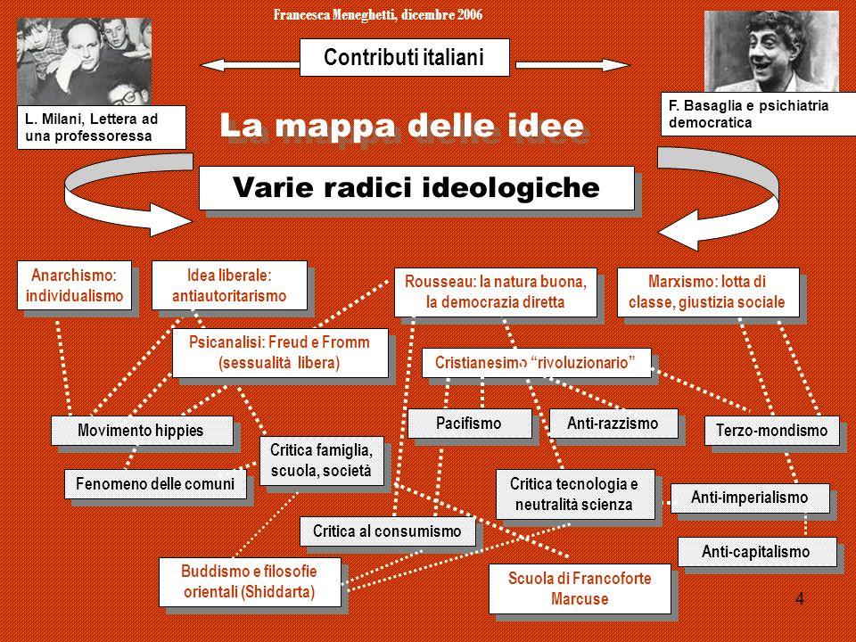 Francesca Meneghetti, dicembre 2006 4 La mappa delle idee Varie radici ideologiche Anarchismo: individualismo Anti-razzismo Cristianesimo rivoluzionar