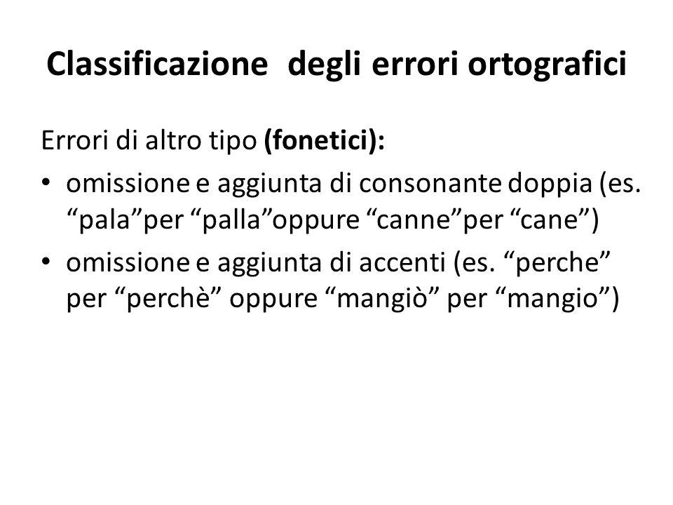 Classificazione degli errori ortografici Errori di altro tipo (fonetici): omissione e aggiunta di consonante doppia (es. palaper pallaoppure canneper