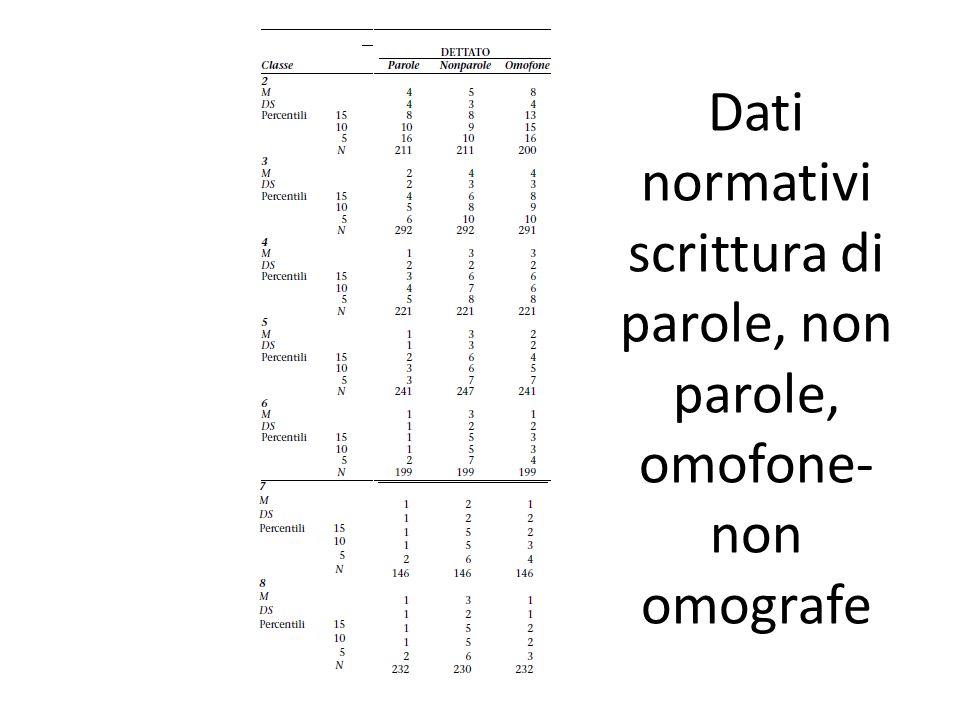Dati normativi scrittura di parole, non parole, omofone- non omografe