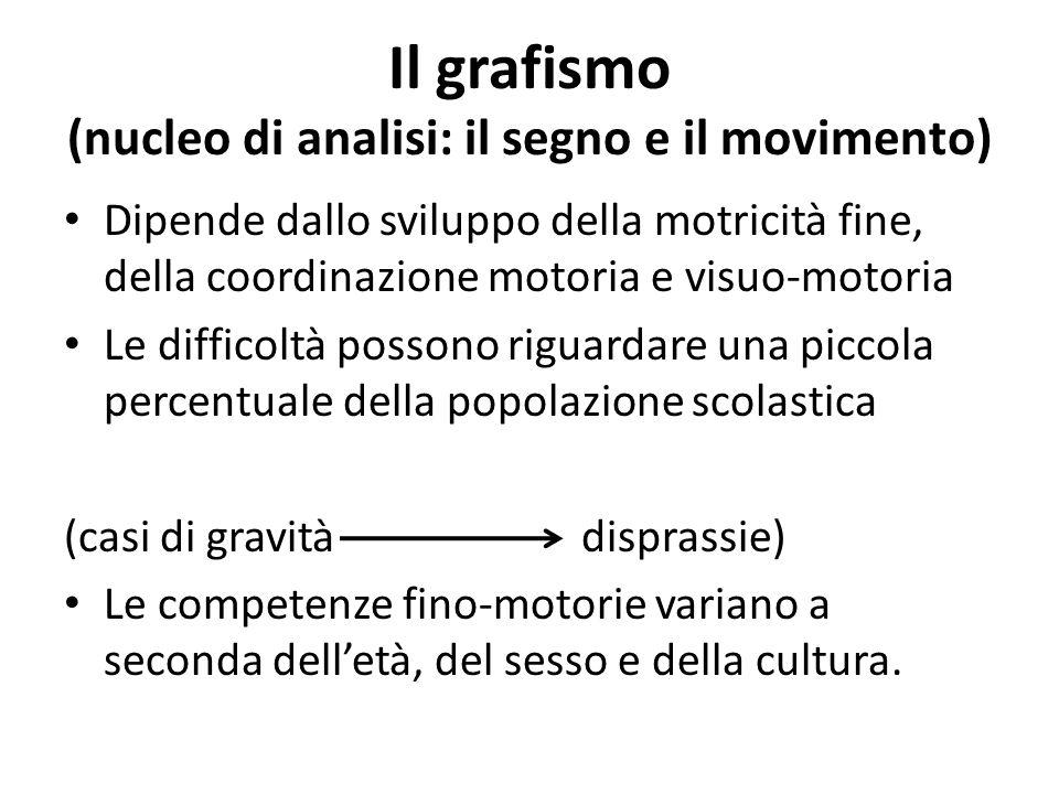 Il grafismo (nucleo di analisi: il segno e il movimento) Dipende dallo sviluppo della motricità fine, della coordinazione motoria e visuo-motoria Le d