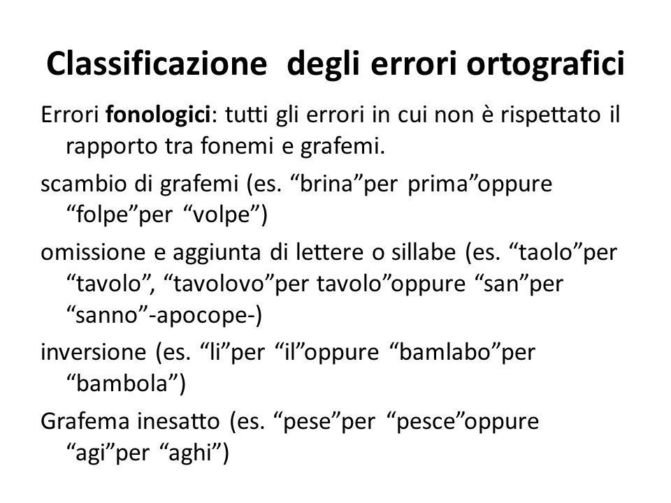 Classificazione degli errori ortografici Errori fonologici: tutti gli errori in cui non è rispettato il rapporto tra fonemi e grafemi. scambio di graf