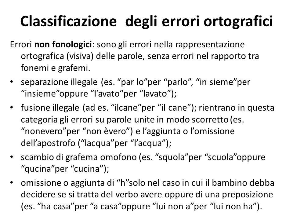Classificazione degli errori ortografici Errori non fonologici: sono gli errori nella rappresentazione ortografica (visiva) delle parole, senza errori