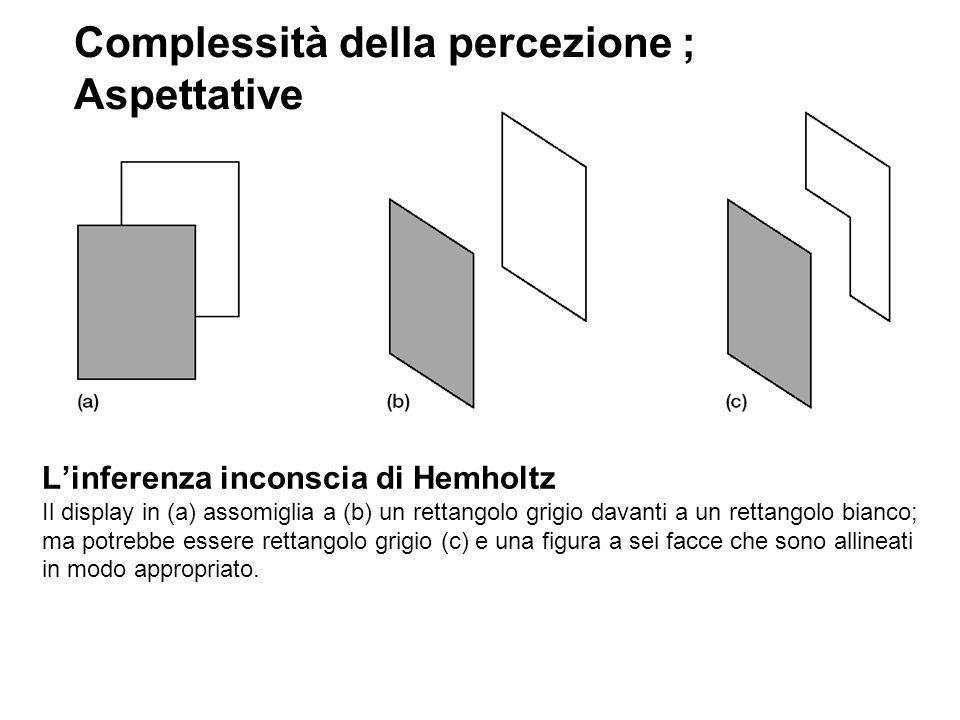 Linferenza inconscia di Hemholtz Il display in (a) assomiglia a (b) un rettangolo grigio davanti a un rettangolo bianco; ma potrebbe essere rettangolo