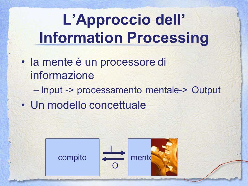 LApproccio dell Information Processing la mente è un processore di informazione –Input -> processamento mentale-> Output Un modello concettuale compit