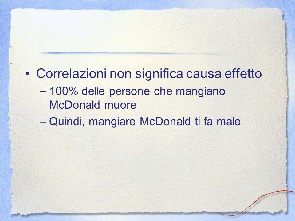 Correlazioni non significa causa effetto –100% delle persone che mangiano McDonald muore –Quindi, mangiare McDonald ti fa male