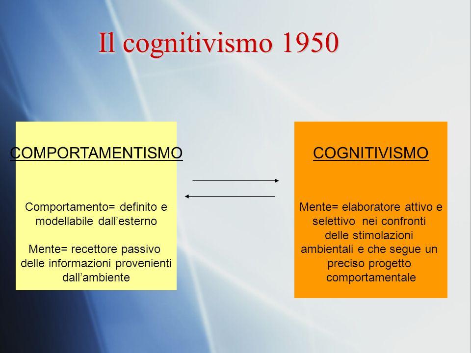Il cognitivismo 1950 COMPORTAMENTISMO Comportamento= definito e modellabile dallesterno Mente= recettore passivo delle informazioni provenienti dallam