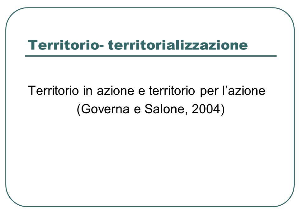 Territorio- territorializzazione Territorio in azione e territorio per lazione (Governa e Salone, 2004)