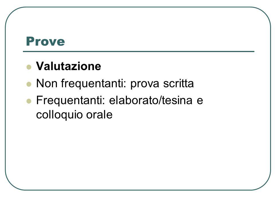Testi Frequentanti Bifulco L., de Leonardis O., (2006), Lintegrazione come opportunità politica, in Donolo C.