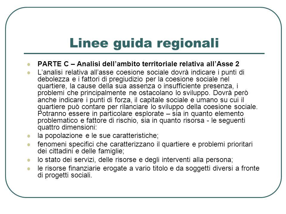 Linee guida regionali PARTE C – Analisi dellambito territoriale relativa allAsse 2 Lanalisi relativa allasse coesione sociale dovrà indicare i punti d