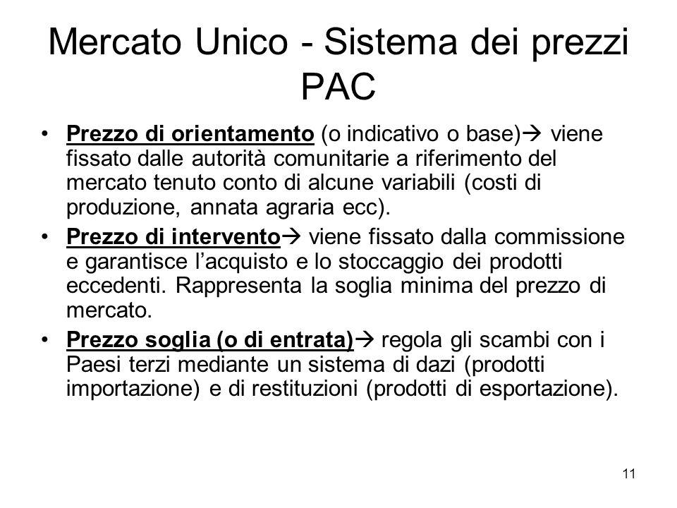 11 Mercato Unico - Sistema dei prezzi PAC Prezzo di orientamento (o indicativo o base) viene fissato dalle autorità comunitarie a riferimento del mercato tenuto conto di alcune variabili (costi di produzione, annata agraria ecc).