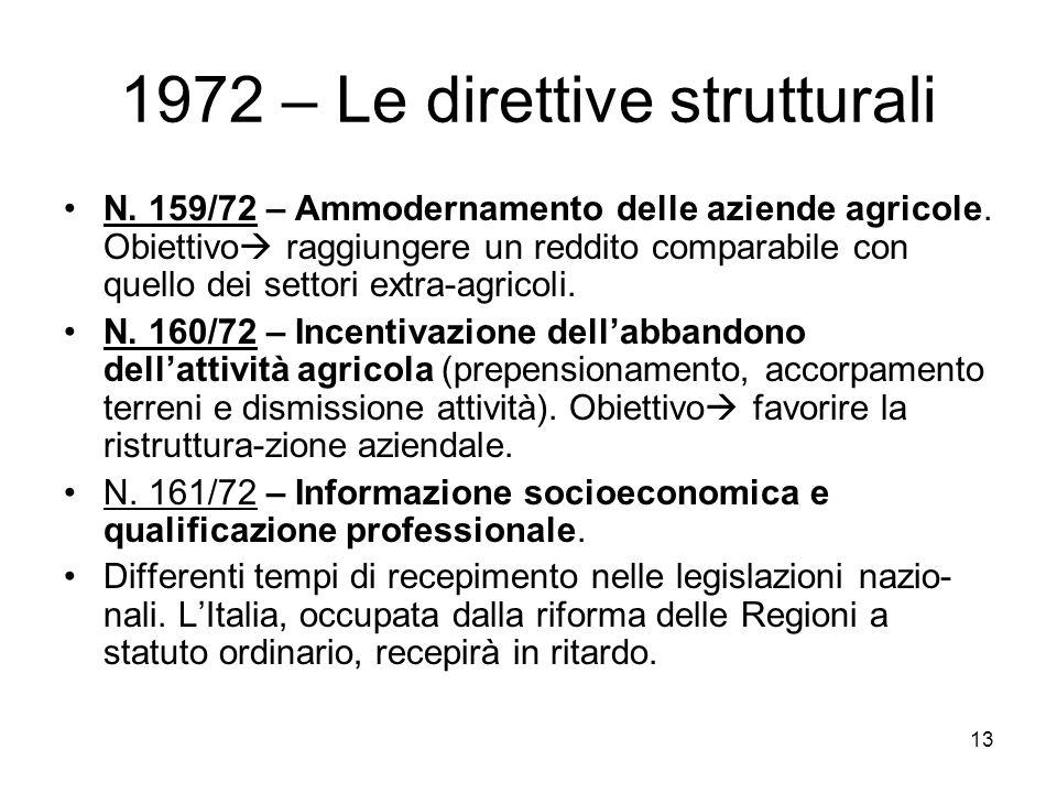 13 1972 – Le direttive strutturali N. 159/72 – Ammodernamento delle aziende agricole.