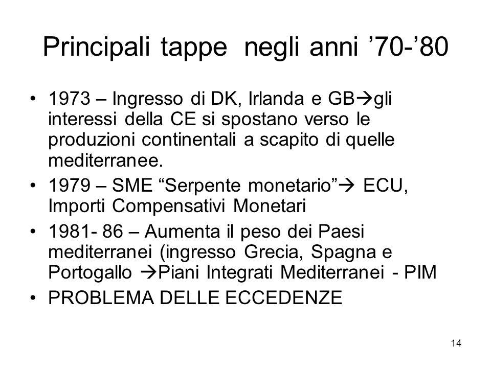 14 Principali tappe negli anni 70-80 1973 – Ingresso di DK, Irlanda e GB gli interessi della CE si spostano verso le produzioni continentali a scapito di quelle mediterranee.