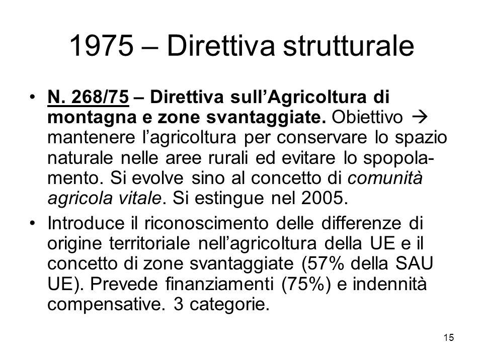 15 1975 – Direttiva strutturale N.