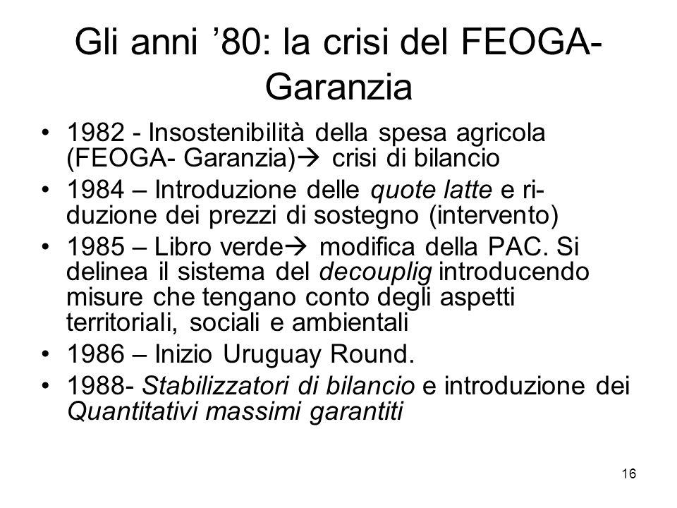 16 Gli anni 80: la crisi del FEOGA- Garanzia 1982 - Insostenibilità della spesa agricola (FEOGA- Garanzia) crisi di bilancio 1984 – Introduzione delle quote latte e ri- duzione dei prezzi di sostegno (intervento) 1985 – Libro verde modifica della PAC.