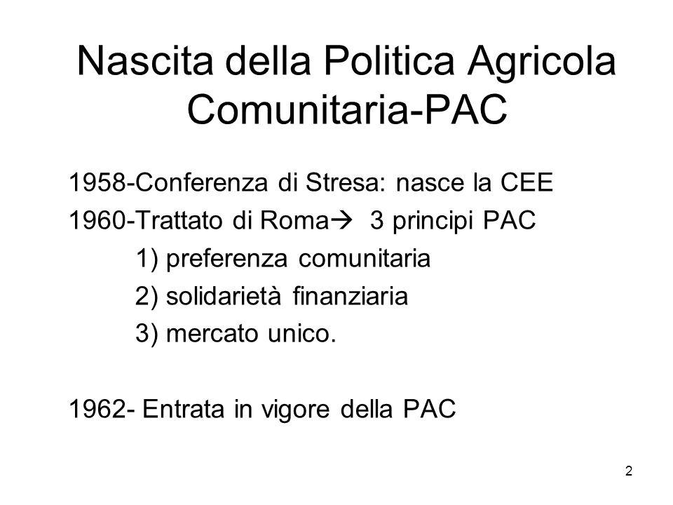 2 Nascita della Politica Agricola Comunitaria-PAC 1958-Conferenza di Stresa: nasce la CEE 1960-Trattato di Roma 3 principi PAC 1) preferenza comunitaria 2) solidarietà finanziaria 3) mercato unico.