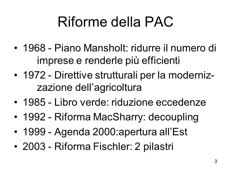 3 Riforme della PAC 1968 - Piano Mansholt: ridurre il numero di imprese e renderle più efficienti 1972 - Direttive strutturali per la moderniz- zazione dellagricoltura 1985 - Libro verde: riduzione eccedenze 1992 - Riforma MacSharry: decoupling 1999 - Agenda 2000:apertura allEst 2003 - Riforma Fischler: 2 pilastri