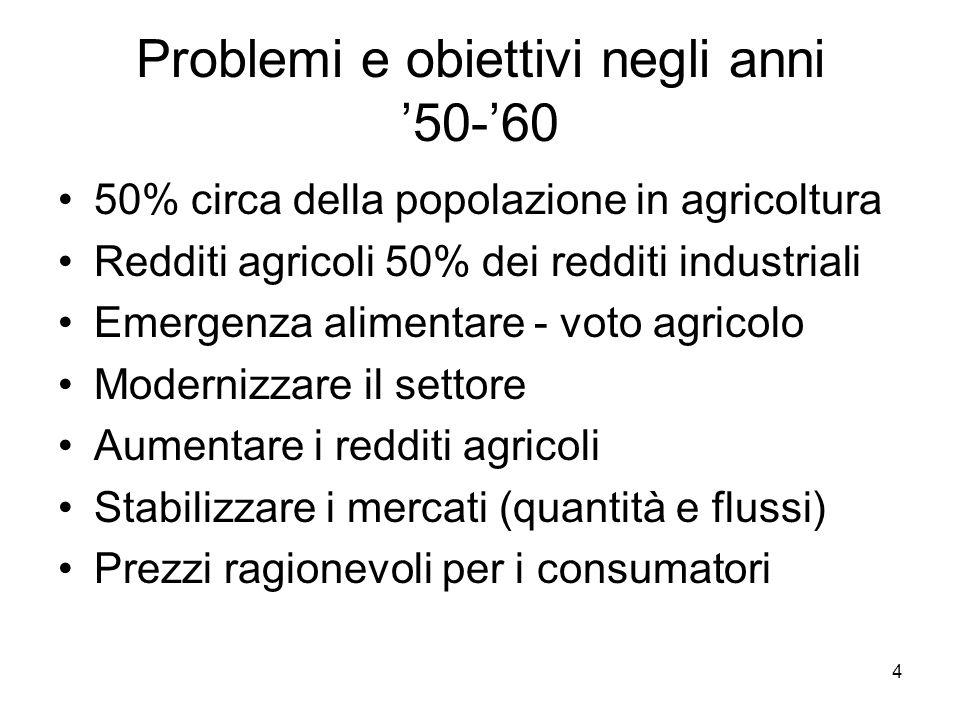 4 Problemi e obiettivi negli anni 50-60 50% circa della popolazione in agricoltura Redditi agricoli 50% dei redditi industriali Emergenza alimentare - voto agricolo Modernizzare il settore Aumentare i redditi agricoli Stabilizzare i mercati (quantità e flussi) Prezzi ragionevoli per i consumatori