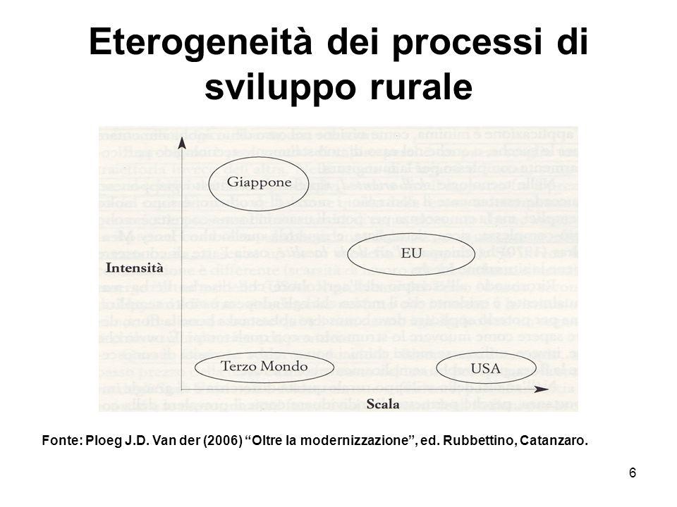 6 Eterogeneità dei processi di sviluppo rurale Fonte: Ploeg J.D.