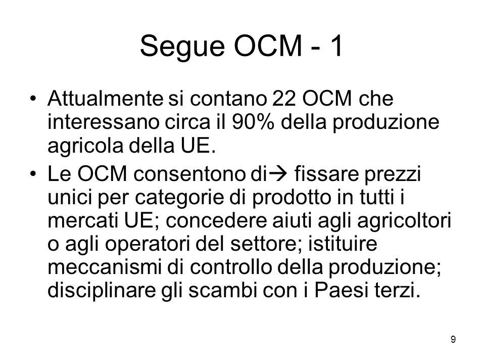 9 Segue OCM - 1 Attualmente si contano 22 OCM che interessano circa il 90% della produzione agricola della UE.
