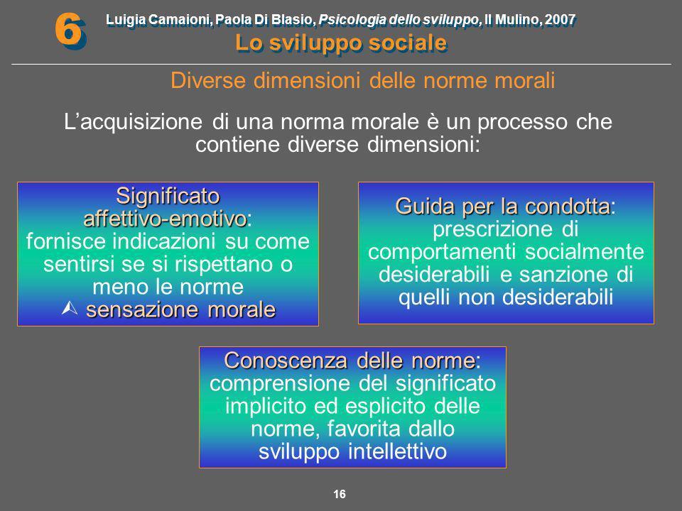 Luigia Camaioni, Paola Di Blasio, Psicologia dello sviluppo, Il Mulino, 2007 Lo sviluppo sociale 6 6 17 Teorie sullo sviluppo morale Teorie Psicoanalitiche Teorie Psicoanalitiche luomo è amorale per natura (dominio del principio di piacere).