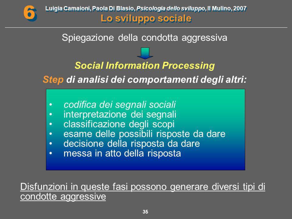 Luigia Camaioni, Paola Di Blasio, Psicologia dello sviluppo, Il Mulino, 2007 Lo sviluppo sociale 6 6 36 Il Bullismo Relazione di abuso sistematico di potere di un individuo (il bullo) su unaltro (la vittima).