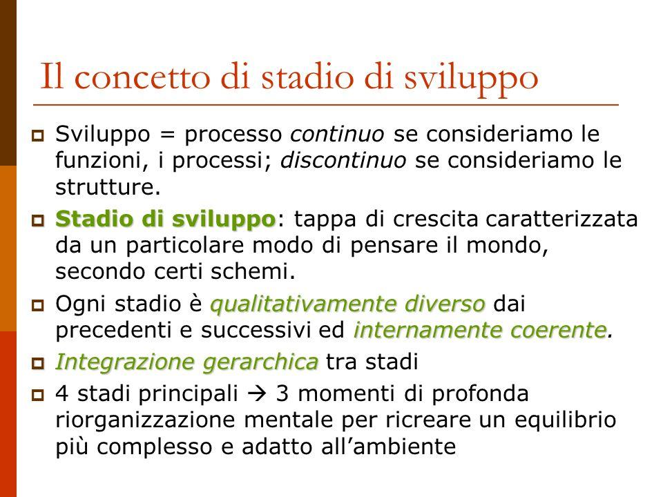 Sviluppo = processo continuo se consideriamo le funzioni, i processi; discontinuo se consideriamo le strutture. Stadio di sviluppo Stadio di sviluppo: