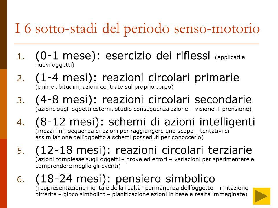 I 6 sotto-stadi del periodo senso-motorio 1. (0-1 mese): esercizio dei riflessi (applicati a nuovi oggetti) 2. (1-4 mesi): reazioni circolari primarie