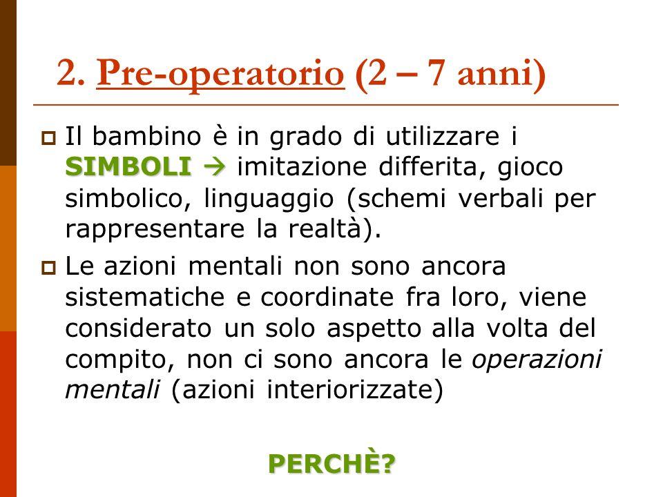 2. Pre-operatorio (2 – 7 anni) SIMBOLI Il bambino è in grado di utilizzare i SIMBOLI imitazione differita, gioco simbolico, linguaggio (schemi verbali