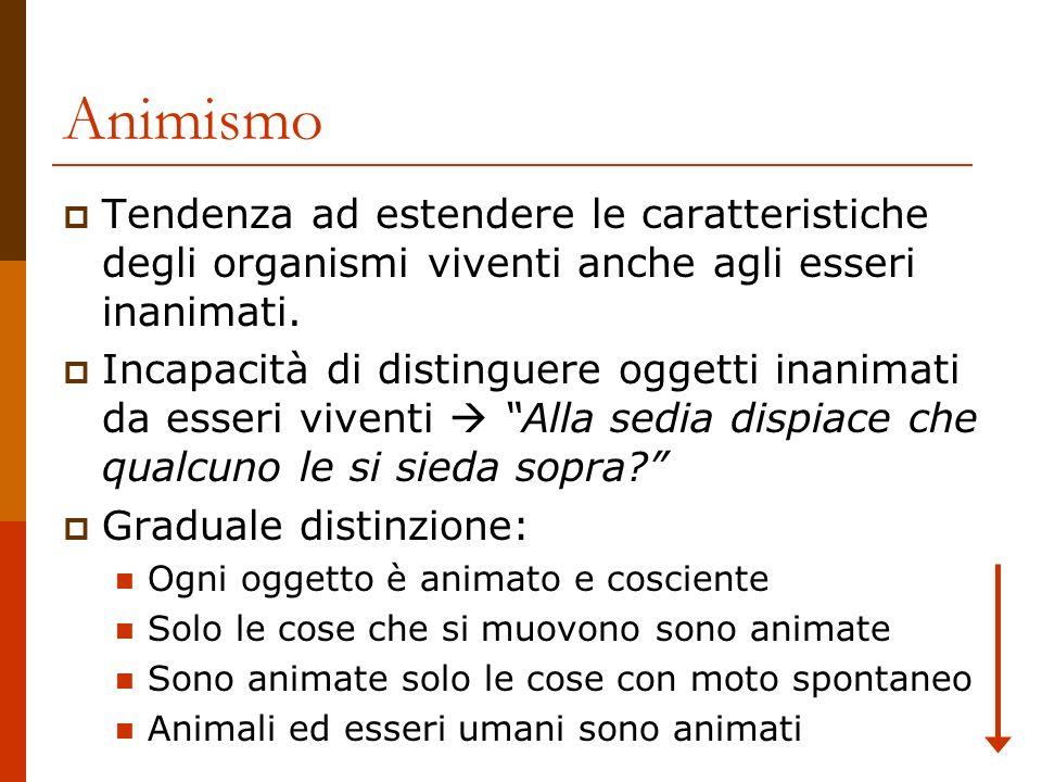 Animismo Tendenza ad estendere le caratteristiche degli organismi viventi anche agli esseri inanimati. Incapacità di distinguere oggetti inanimati da