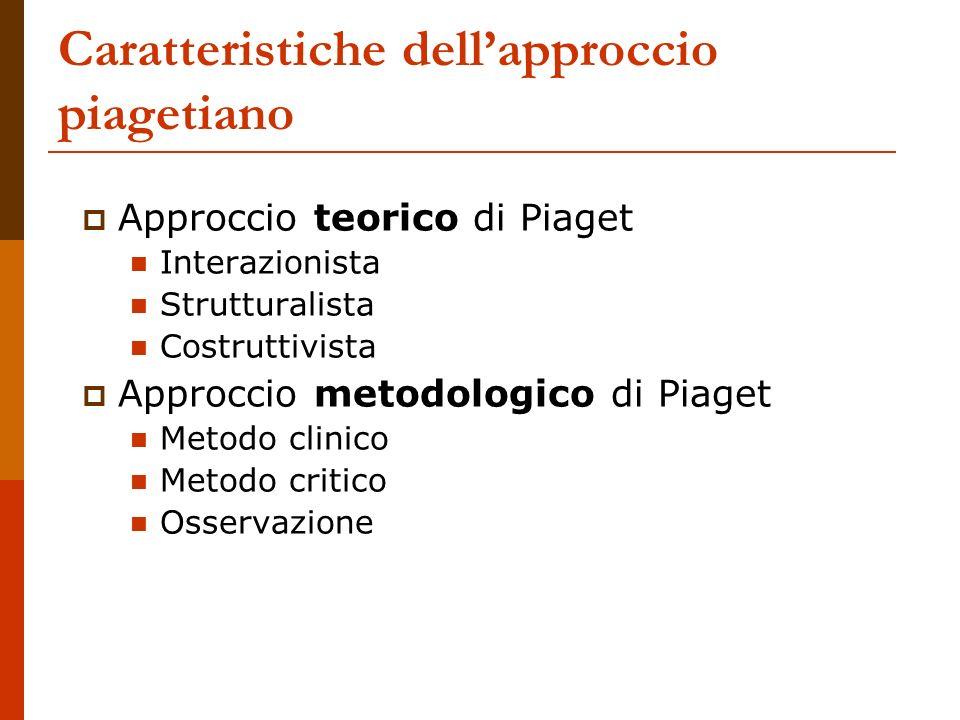 Caratteristiche dellapproccio piagetiano Approccio teorico di Piaget Interazionista Strutturalista Costruttivista Approccio metodologico di Piaget Met