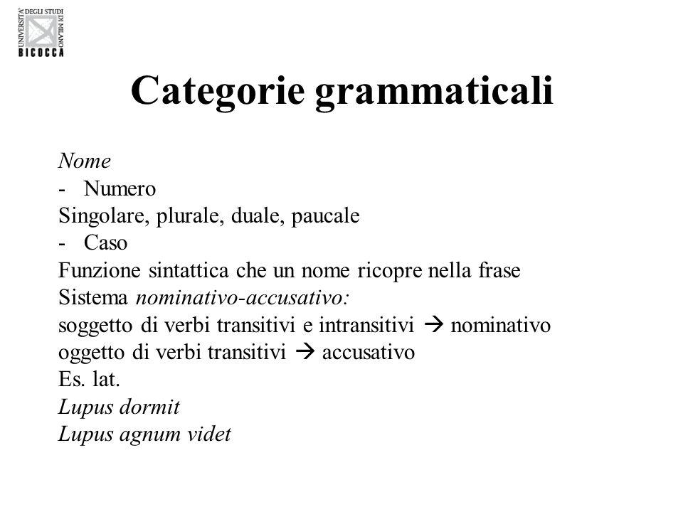 Categorie grammaticali Nome -Numero Singolare, plurale, duale, paucale -Caso Funzione sintattica che un nome ricopre nella frase Sistema nominativo-ac