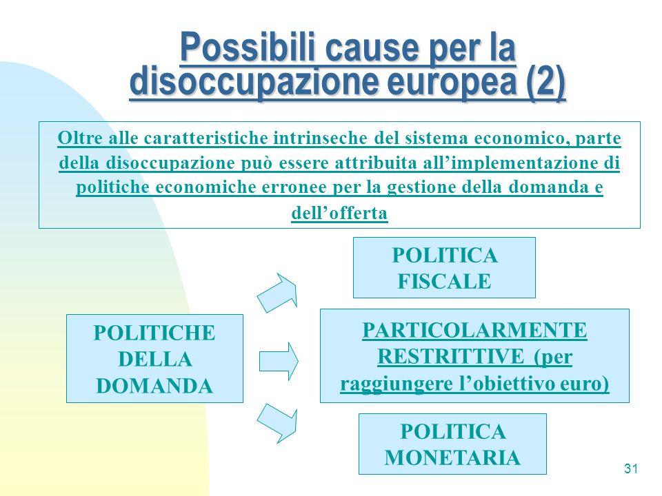 31 Possibili cause per la disoccupazione europea (2) Oltre alle caratteristiche intrinseche del sistema economico, parte della disoccupazione può esse