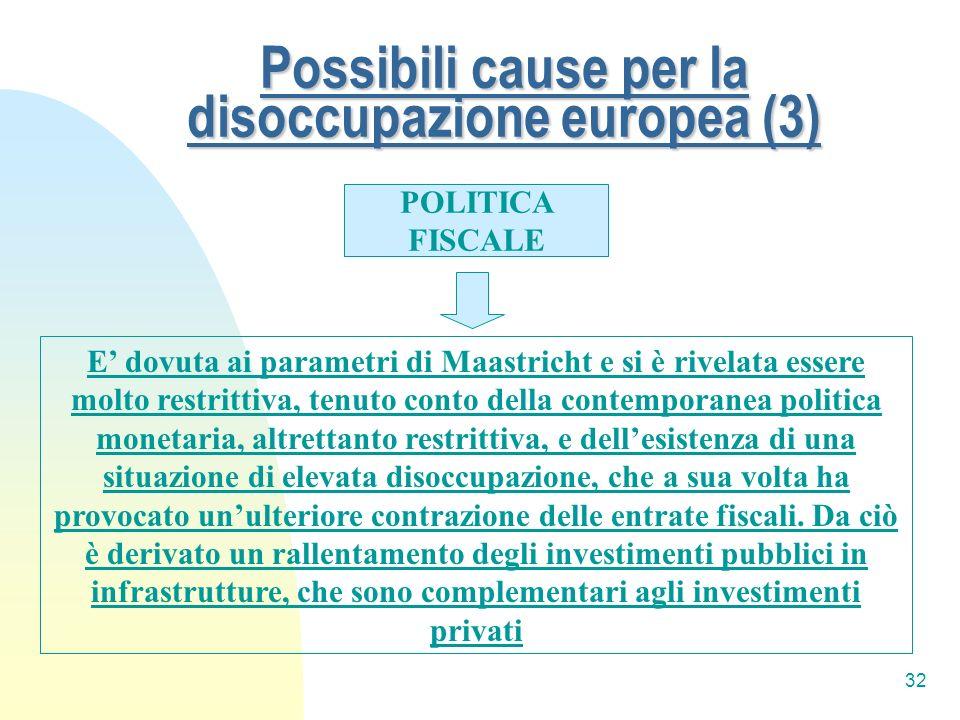 32 Possibili cause per la disoccupazione europea (3) E dovuta ai parametri di Maastricht e si è rivelata essere molto restrittiva, tenuto conto della