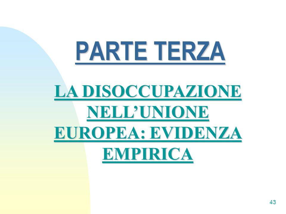 43 PARTE TERZA LA DISOCCUPAZIONE NELLUNIONE EUROPEA: EVIDENZA EMPIRICA